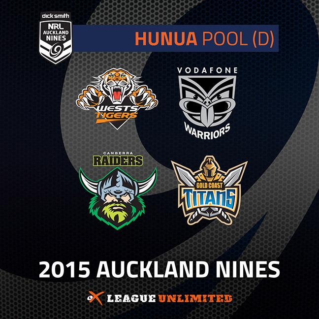 Gold Coast Titans Wallpaper Gold Coast Titans And New