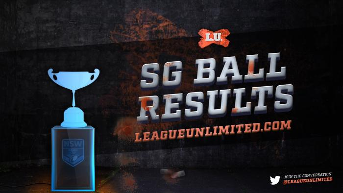 2017SGBall Results2