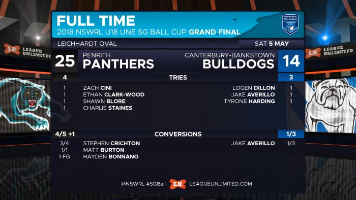GF SGBall PENCBY FT