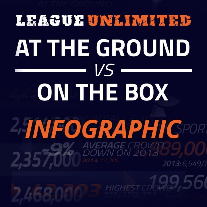 LU InfographicThumb