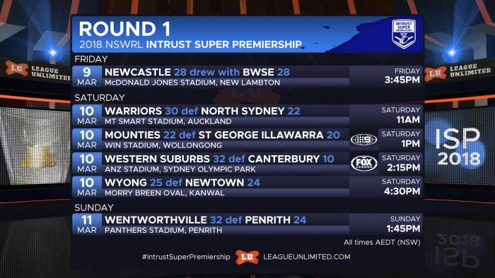 NSWISP2018 R1 FIN