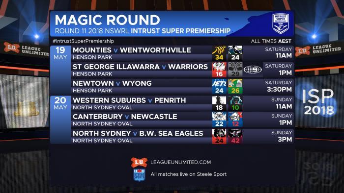 NSWISP2018 R11 FIN