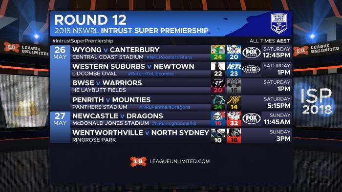 NSWISP2018 R12 FIN