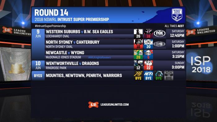 NSWISP2018 R14 FIN