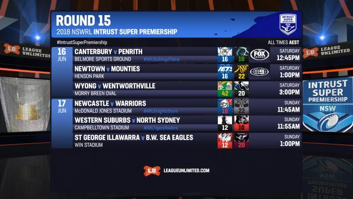 NSWISP2018 R15 FIN