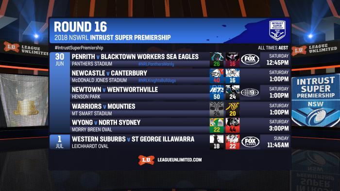 NSWISP2018 R16 FIN