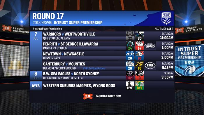 NSWISP2018 R17 FIN