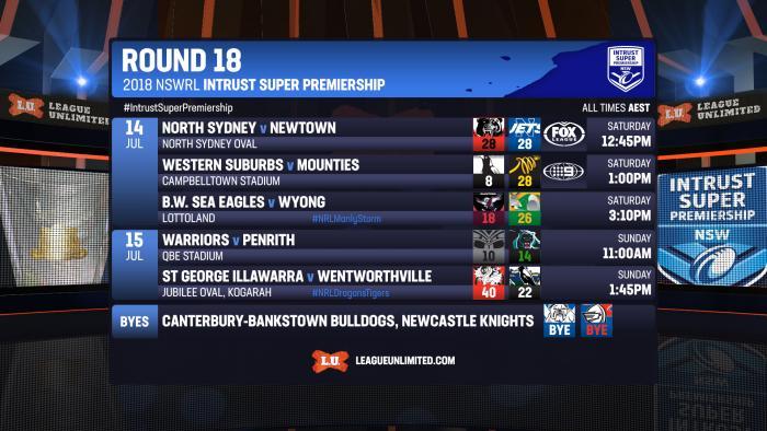 NSWISP2018 R18 FIN