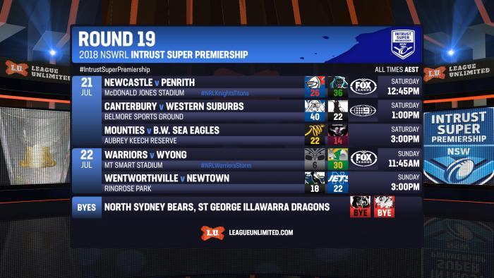 NSWISP2018 R19 FIN