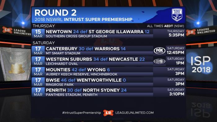 NSWISP2018 R2 FIN