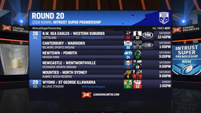 NSWISP2018 R20 FIN