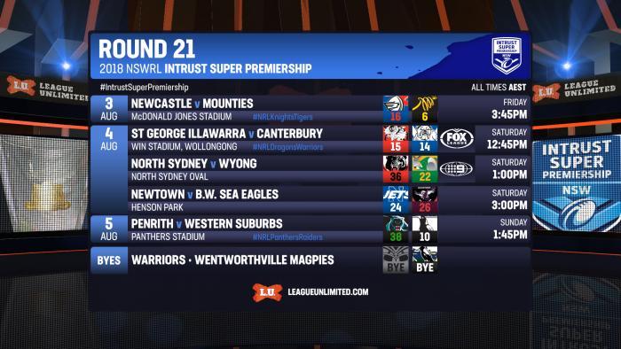 NSWISP2018 R21 FIN