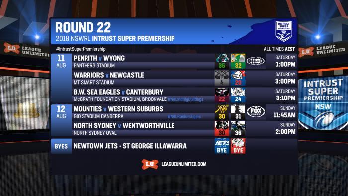 NSWISP2018 R22 FIN