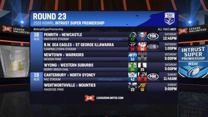 NSWISP2018 R23 FIN