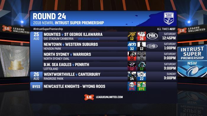 NSWISP2018 R24 FIN