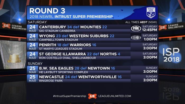 NSWISP2018 R3 FIN