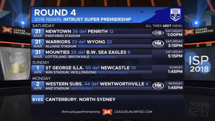 NSWISP2018 R4 FIN