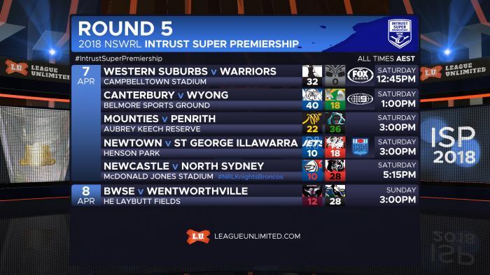 NSWISP2018 R5 FIN