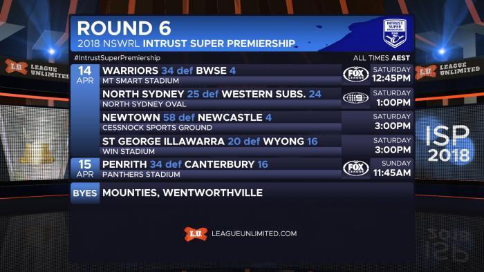 NSWISP2018 R6 FIN