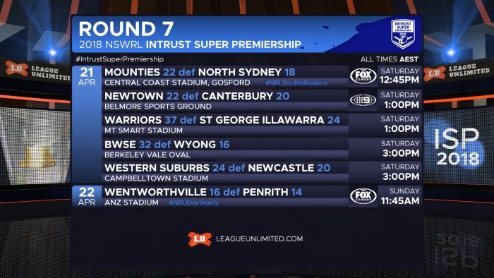 NSWISP2018 R7 FIN