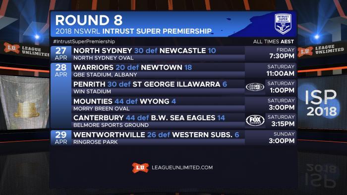 NSWISP2018 R8 FIN