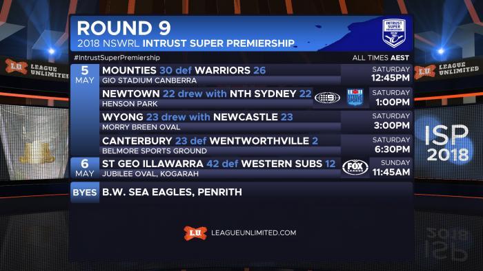 NSWISP2018 R9 FIN
