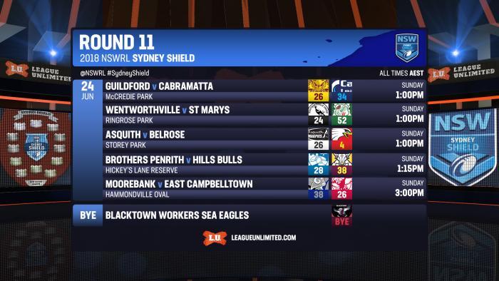 Shield2018 R11 FIN