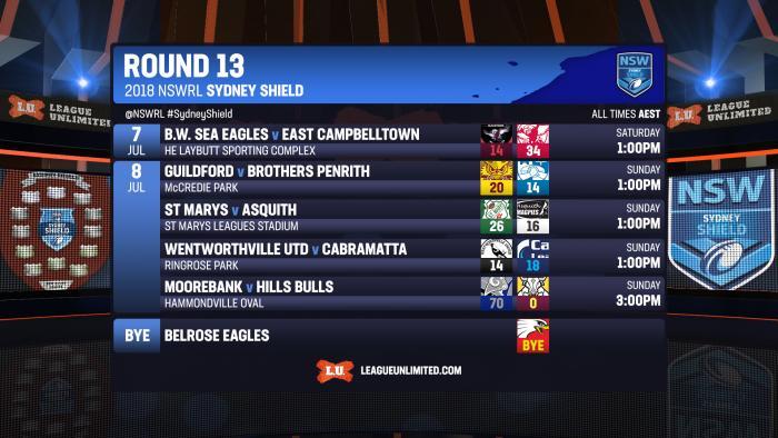 Shield2018 R13 FIN