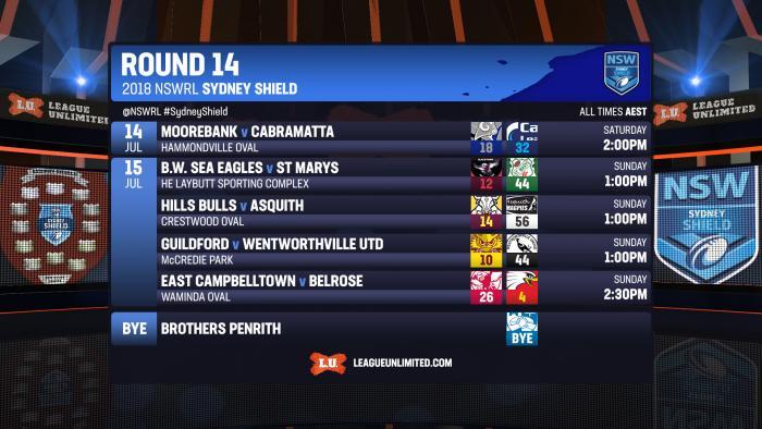 Shield2018 R14 FIN
