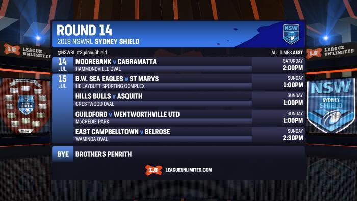 Shield2018 R14