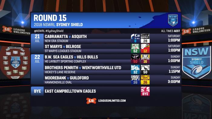 Shield2018 R15 FIN