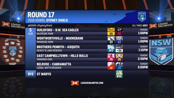 Shield2018 R17 FIN