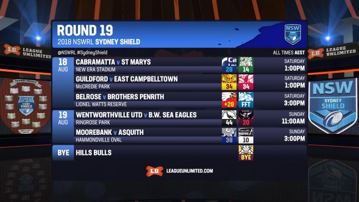 Shield2018 R19 FIN