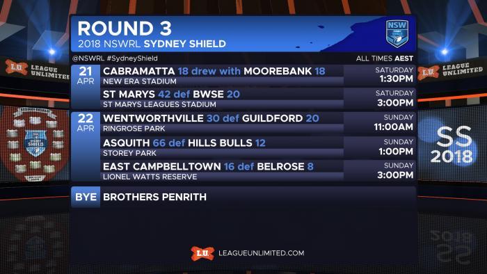 Shield2018 R3 FIN
