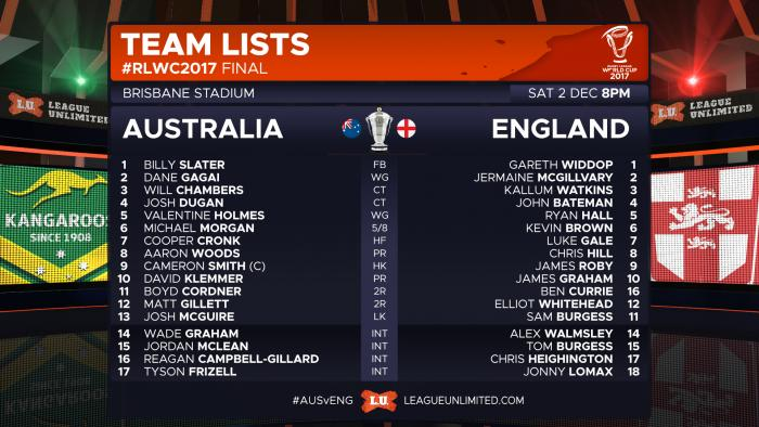 TEAMS FINAL AUSENG LATE