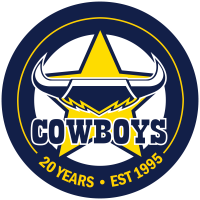 NorthQueenslandCowboys 20Years